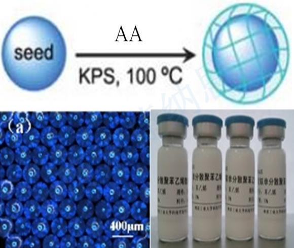 聚苯乙烯-接枝-丙烯酸微球