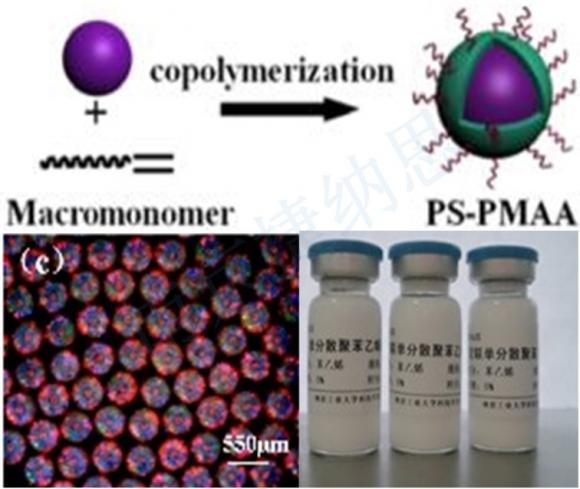 聚苯乙烯-co-甲基丙烯酸微球